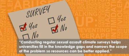 Importance_of_Sexual_Assault_Campus_Climate_Surveys